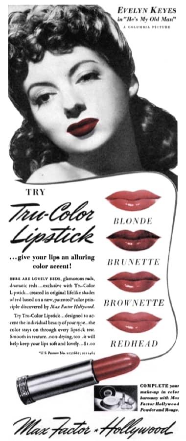 Cosmetics and Skin: Lipsticks